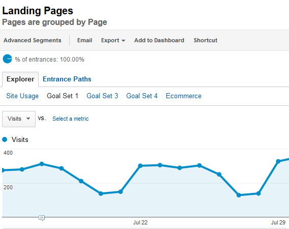 how to add landing page to google analytics